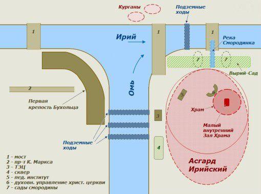 Схема расположения города Асгард Ирийский